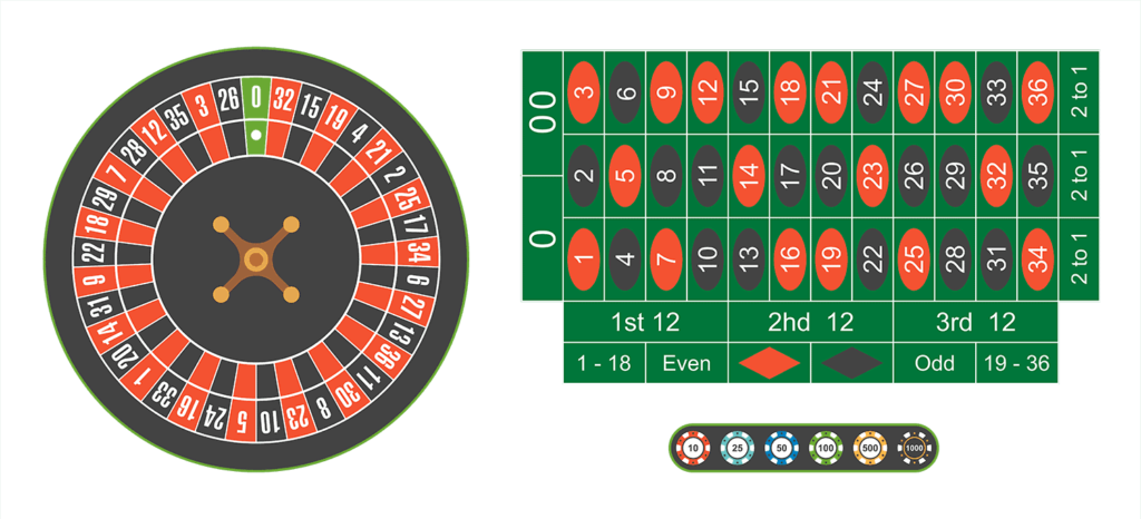 Roulette: Overview