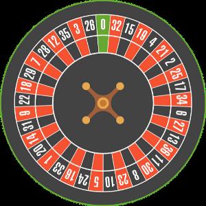 Roulette: wheel