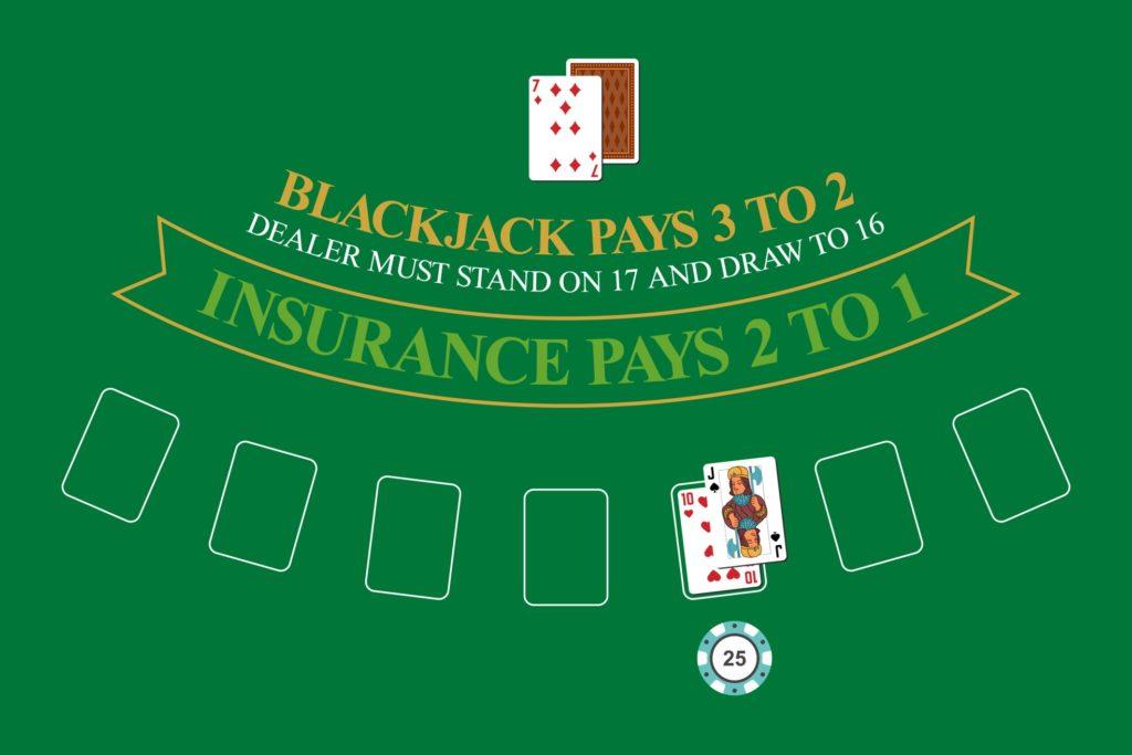 Deal card Blackjack