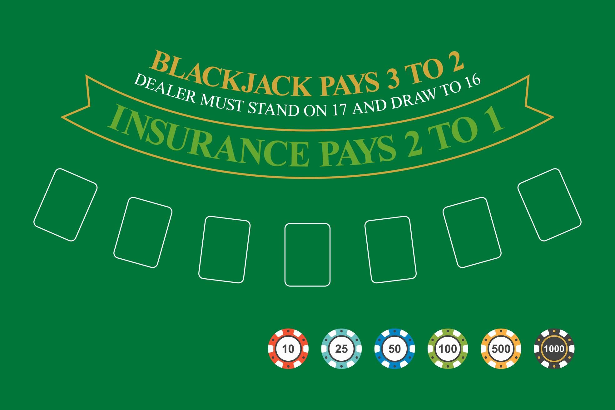 Overview Blackjack Table