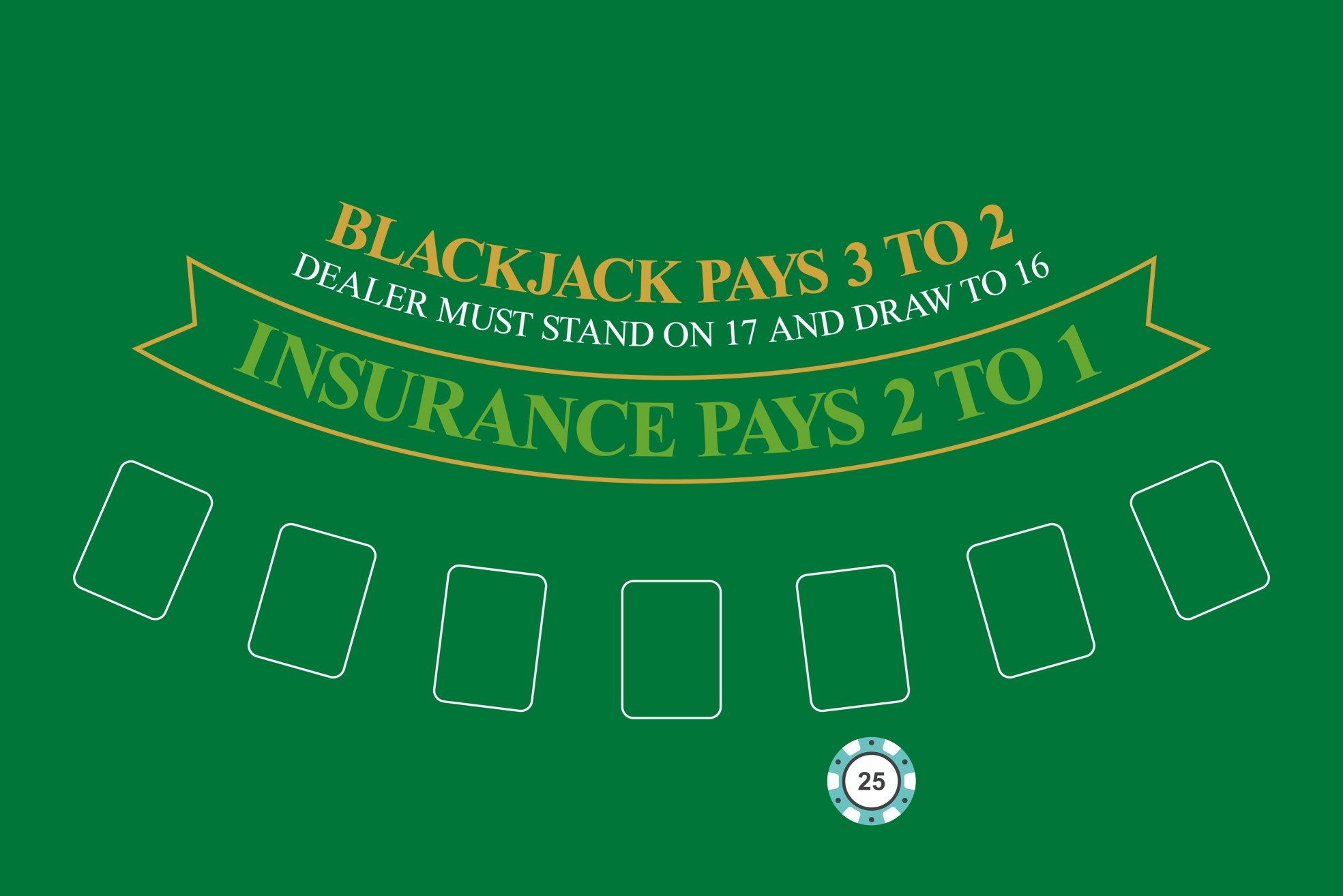 Place your bet Blackjack