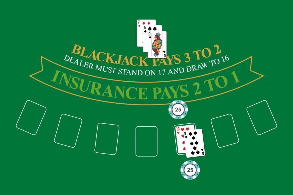 Scenario Dealer Bust Blackjack