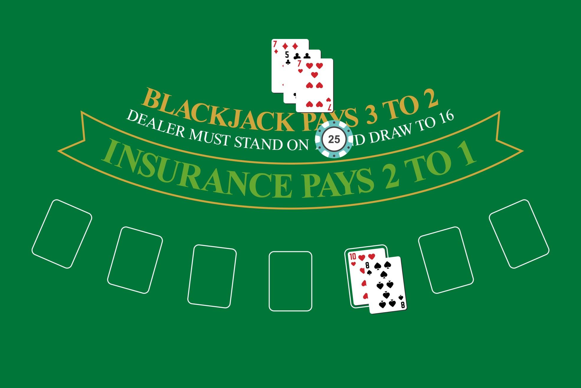Scenario Dealer Wins Blackjack
