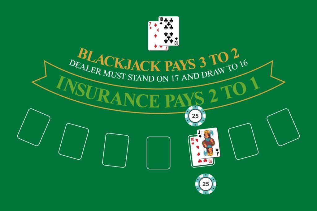 Scenario Player Wins Blackjack